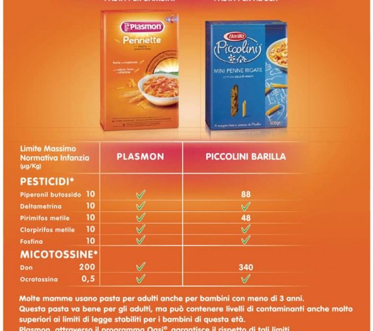 Chimica nel piatto: da Plasmon alle mense per bambini (Dott. F. Simini)