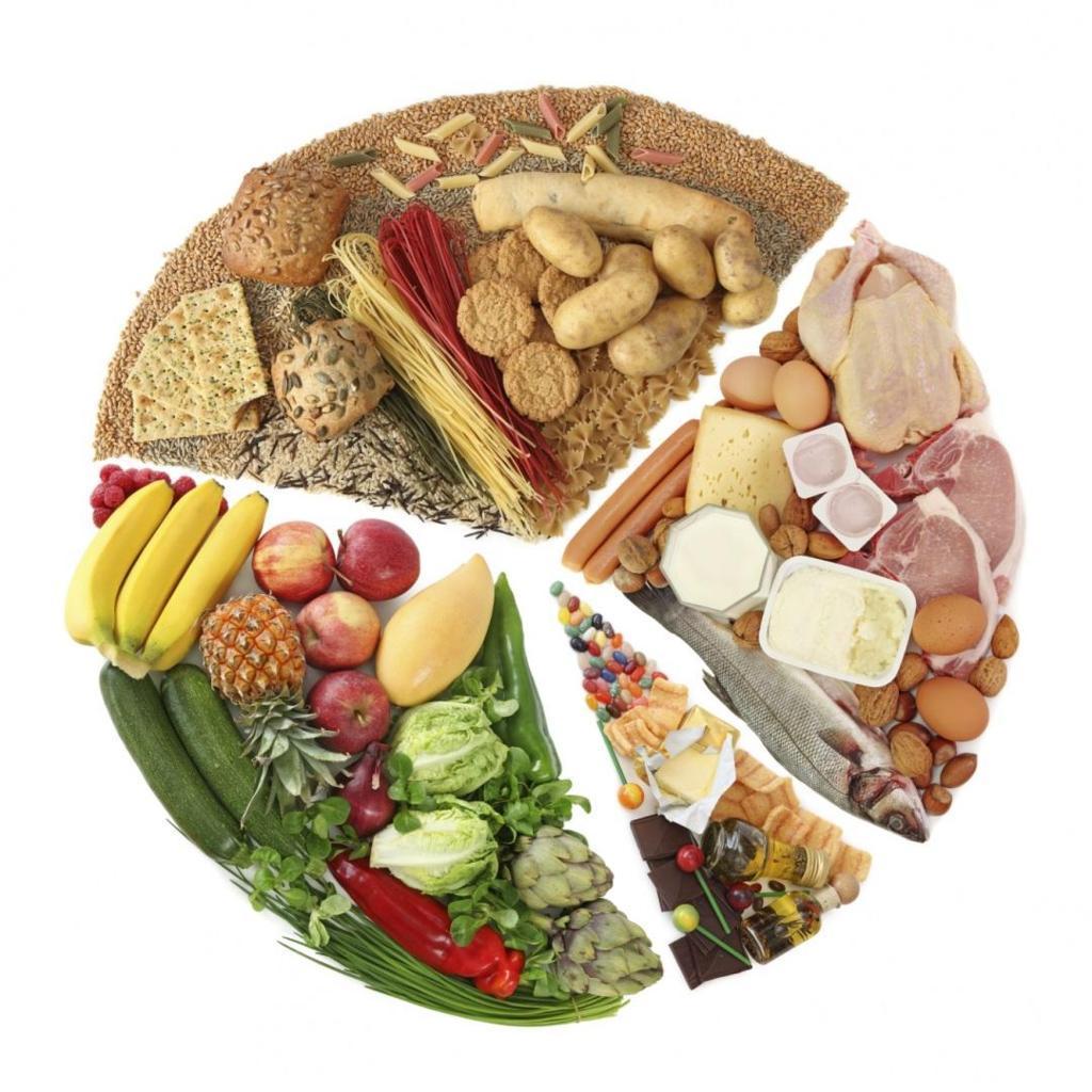 cibo-sano-giusta-porzione